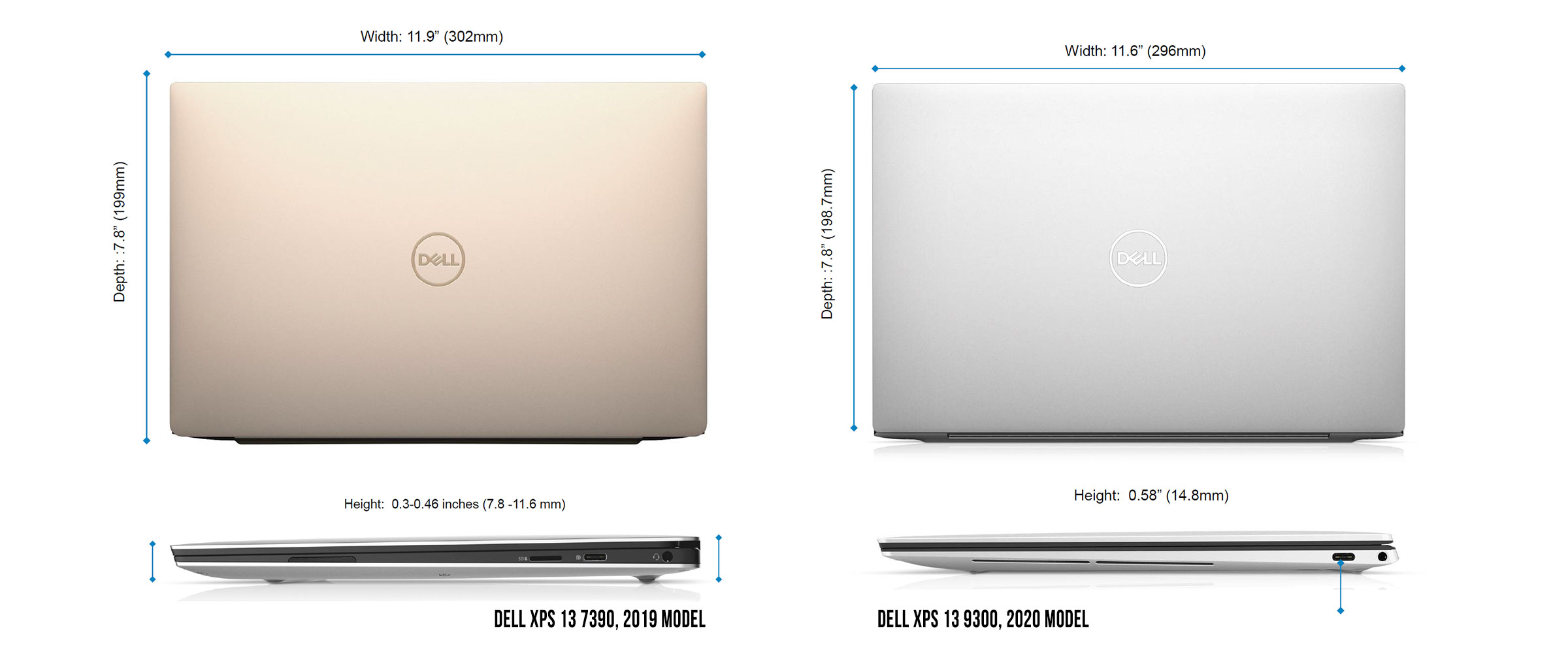 Dell XPS 13 9300 size