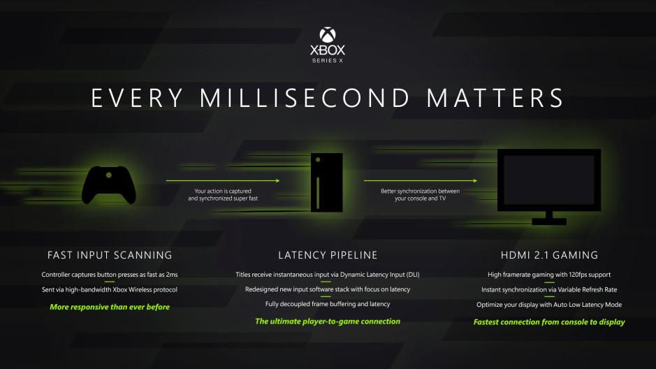 XboxSeriesXTech_Inline8.jpg