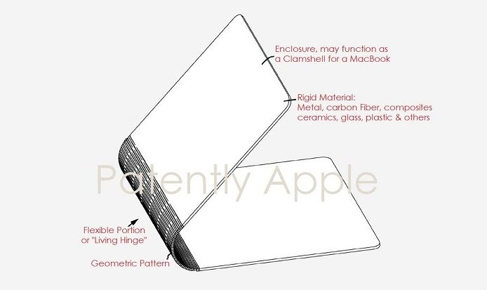 新款MacBook 2019的發布日期,價格和規格:專利活動
