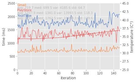 Galaxy-M31-app-opening-speed-test-XDA.jpg