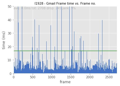 Gmail-fluidity.jpg