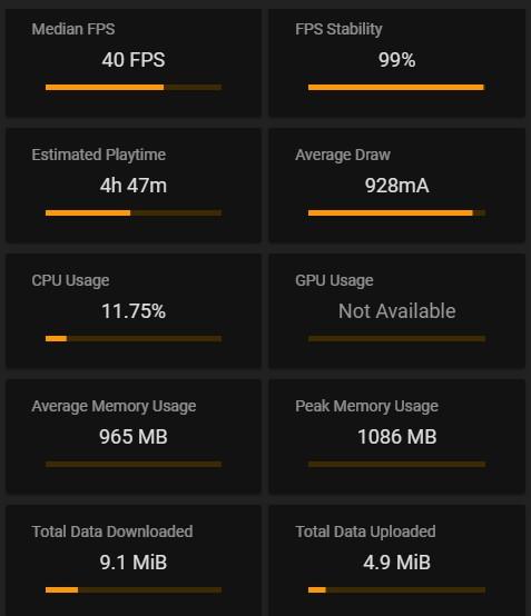 PUBG-40fps-Gamebench-stats-iQOO-3-XDA.jpg