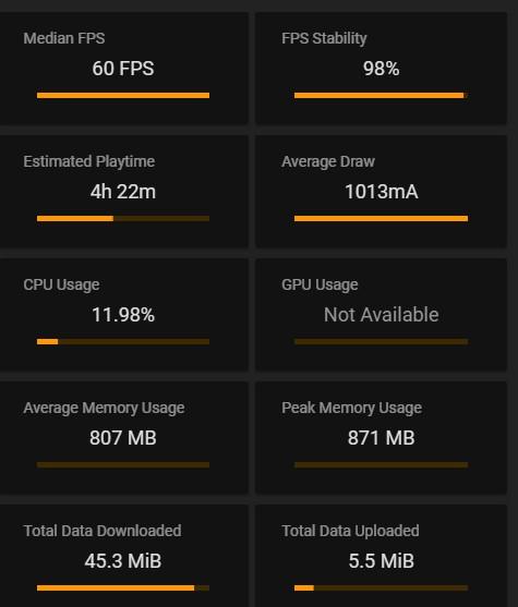 PUBG-60fps-Gamebench-stats-iQOO-3-XDA.jpg