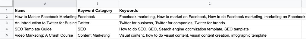Example of an SEO audit.