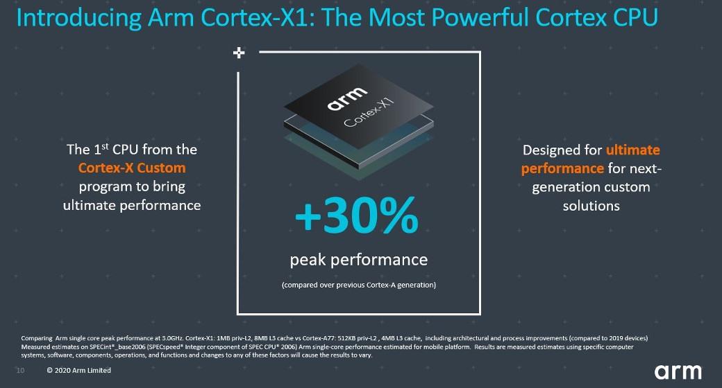 ARM-Cortex-X1-1-1.jpg