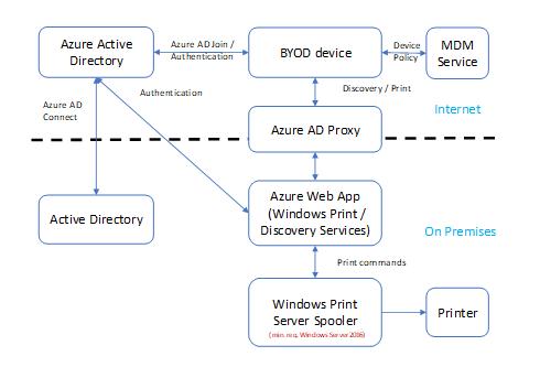 Figure1-3-1.png