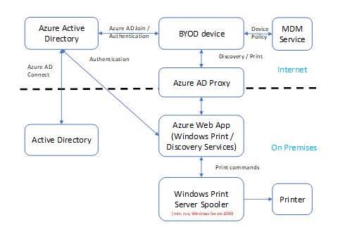 Figure1-3.png