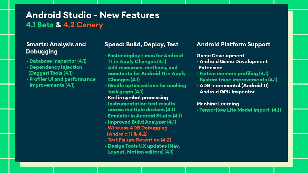 Android_Studio_4.1_Beta_and_4.2_Canary_New_Features.jpg