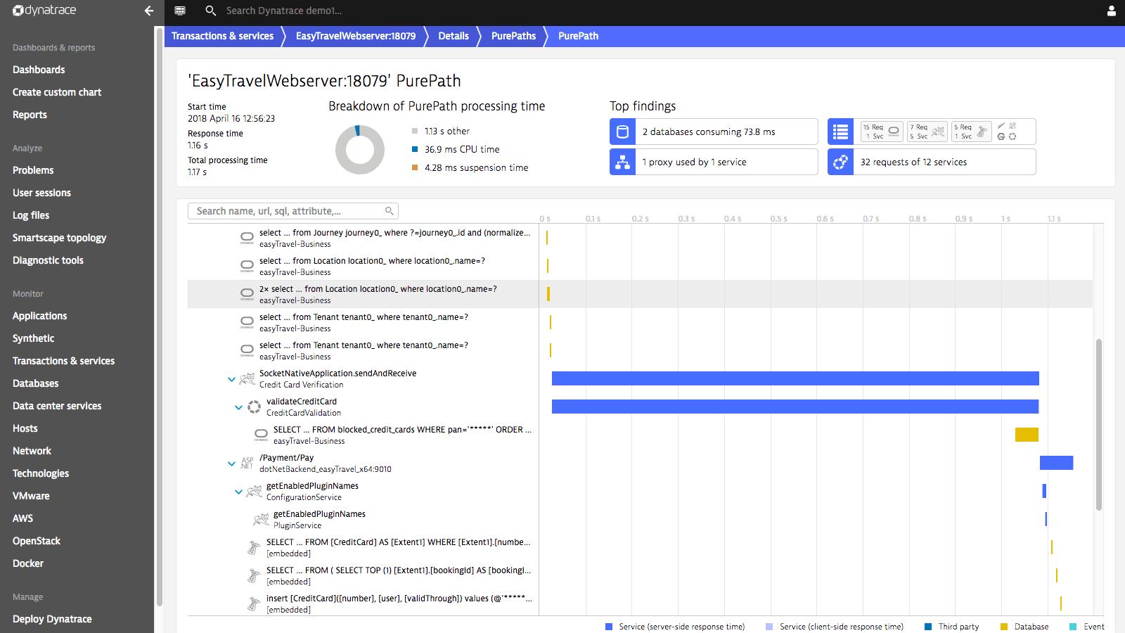 Dynatrace Screenshot