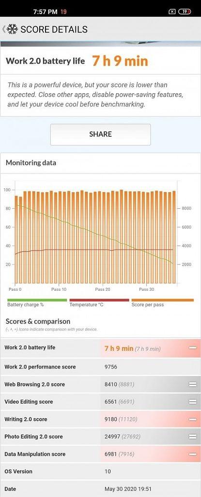 Xiaomi-Mi-10-5G-review-05-30-19-57-56-548_com.futuremark.pcmark.android.benchmark-415x1024-1.jpg