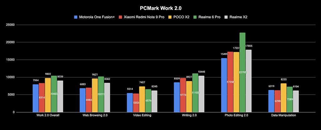 Motorola-One-Fusion-PCMark-1024x416-1.jpg