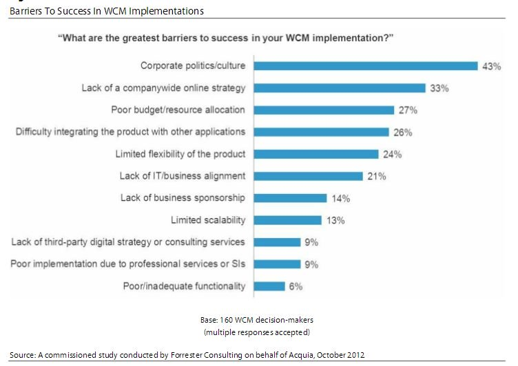 customer-experience-cms