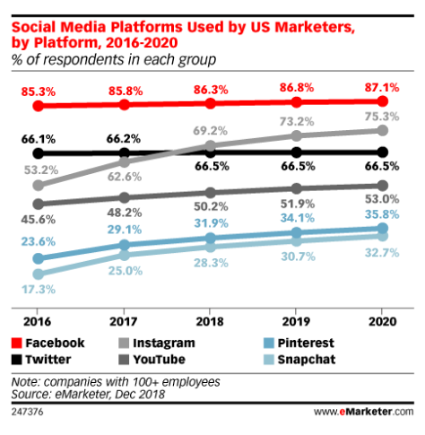 eMarketer-stats-1.png