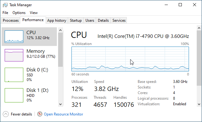 Activating a floating CPU usage window in the Task Manager.