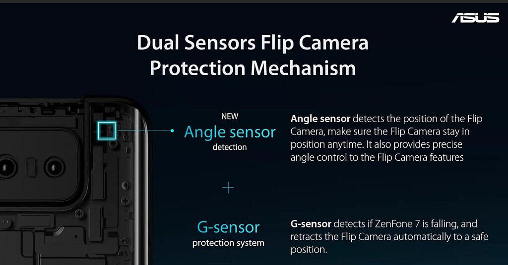 ASUS-ZenFone-7-Flip-Camera-1-1024x536-1.jpg