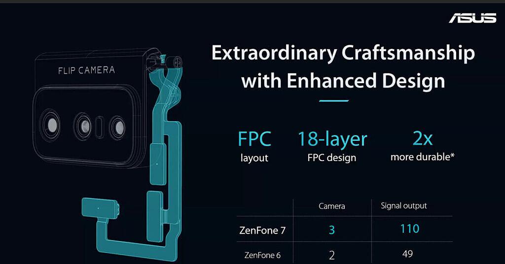 ASUS-ZenFone-7-Flip-Camera-2-1024x536-1.jpg