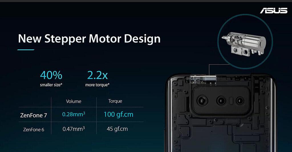 ASUS-ZenFone-7-Flip-Camera-4-1024x535-1.jpg