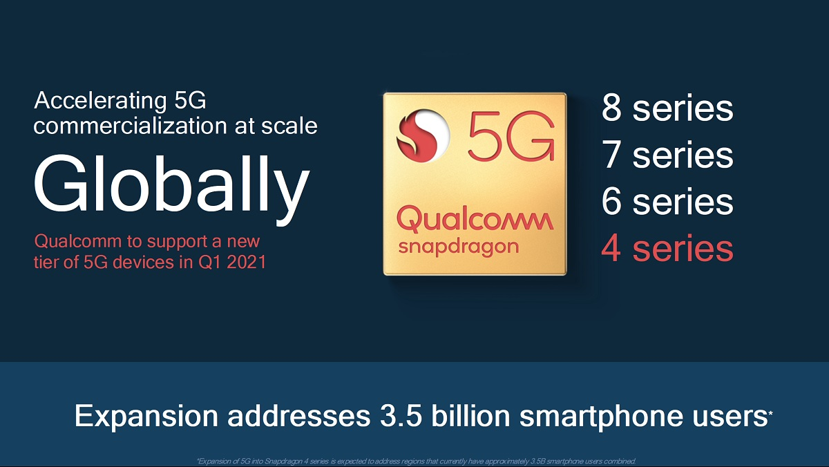 Qualcomm-Snapdragon-4-series-5G-1