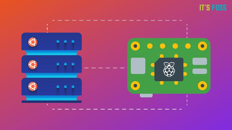 Ubuntu Server Raspberry Pi