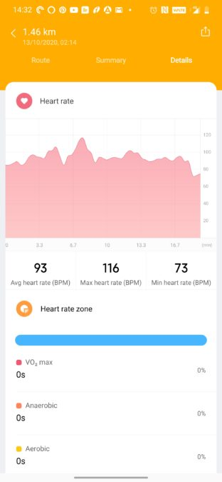 Mi Watch Revolve heart rate zone