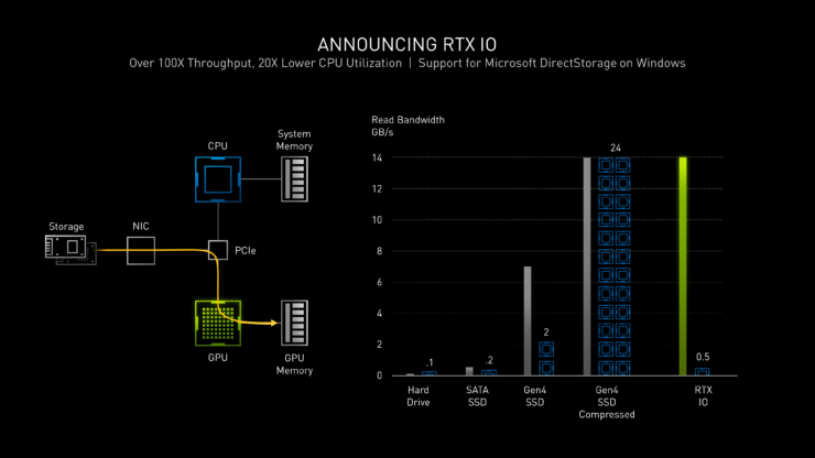 nvidia-geforce-rtx-30-series-graphics-cards_announcement_geforce-rtx-3090_rtx-3080_rtx-3070_7