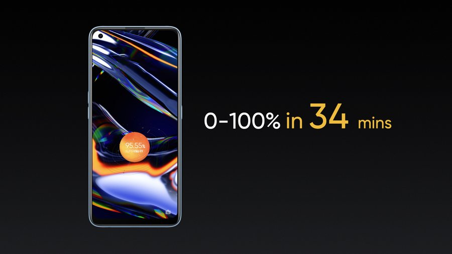Realme 65W SuperDart Charging Speed