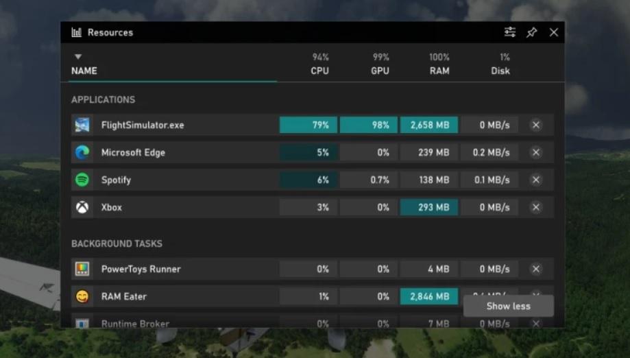 Resources monitor widget