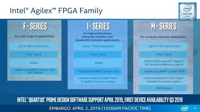 9-Agilex20FPGA_Jose20Alvarez-page-014_575px