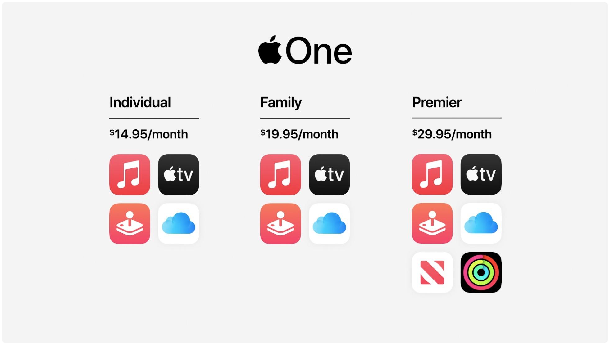 Apple One subscription bundle - plans