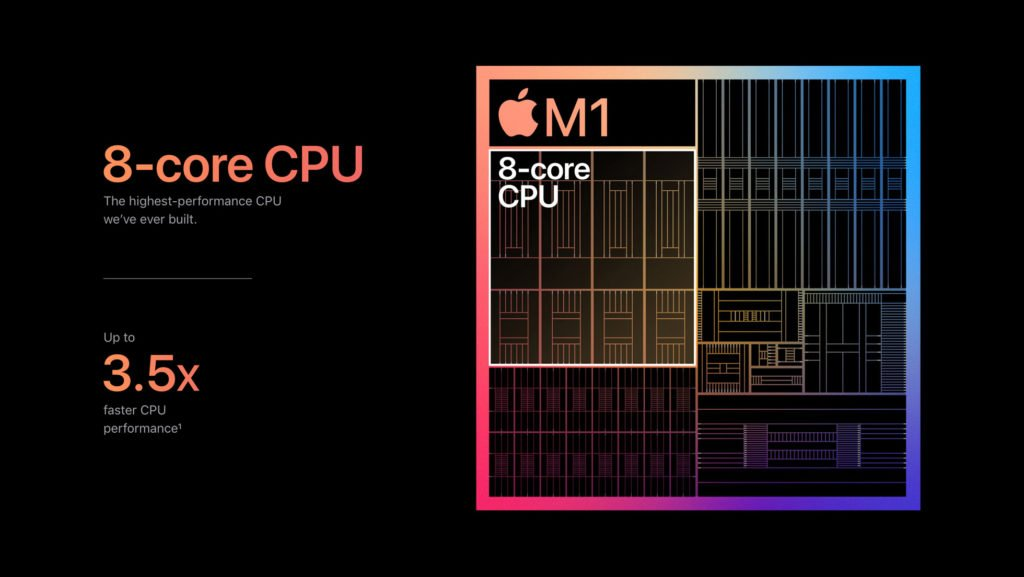 Apple m1 chip 8 core cpu chart 11102020 1024x577 3