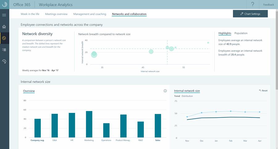 Microsoft-Workplace-Analytics-1.png
