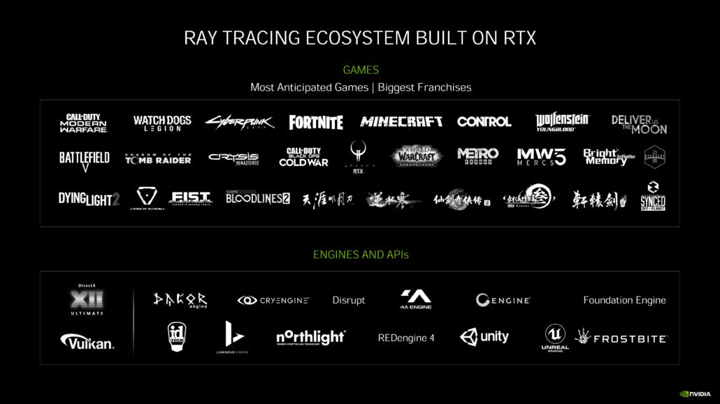 NVIDIA-GeForce-RTX-30-Series-Deep-Dive_RTX-3080_RTX-3090_RTX-3070_Ampere-GA102_Ampere-GA104_GPU_Graphics-Cards_58-1030x579-1.png