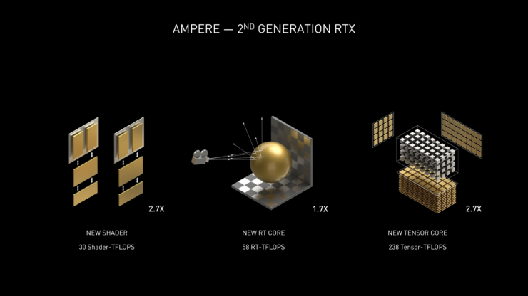 nvidia-geforce-rtx-30-series-graphics-cards_announcement_geforce-rtx-3090_rtx-3080_rtx-3070_3