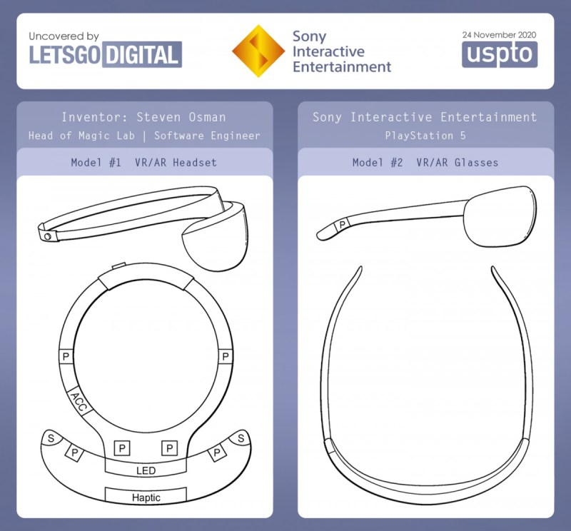 VR and AR headset (P - pressure sensor, S - speaker, ACC - accelerometer)