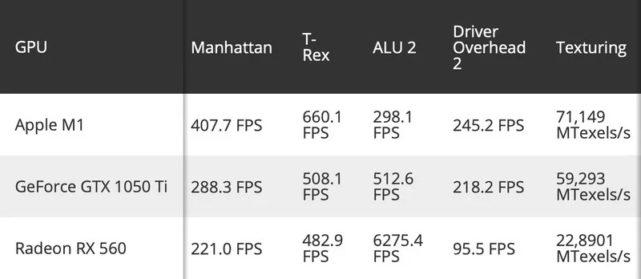 m1-chip-gpu-benchmark-2-641x279-1.jpg