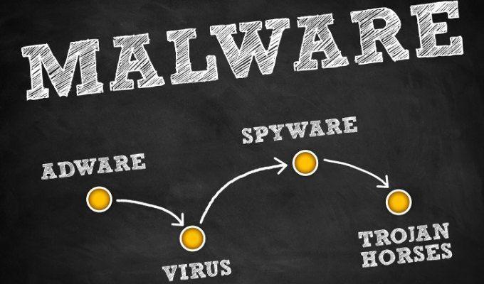 malware.jpg.optimal.jpg