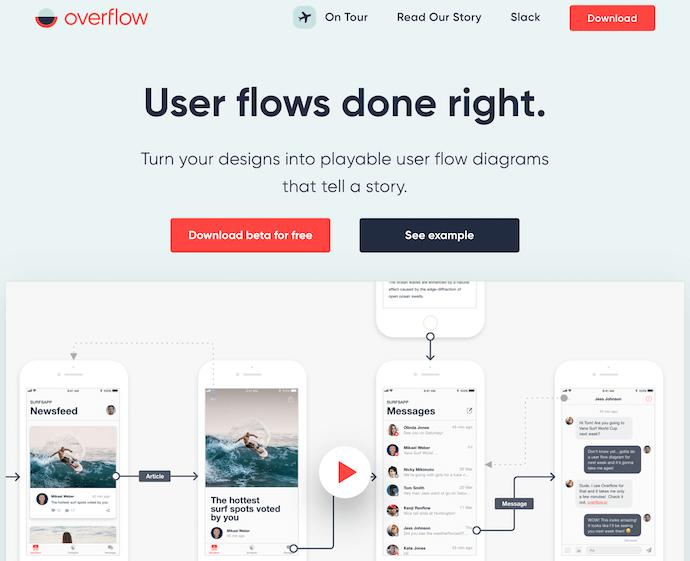 overflow-best-website-design-2018