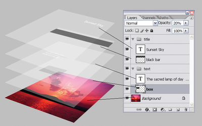 photoshop-layers.png