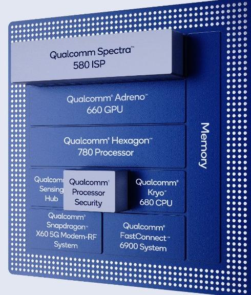 Qualcomm Snapdragon 880