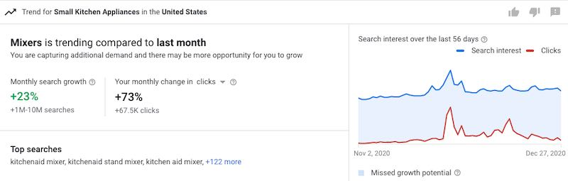 Screenshot of Google Ads Insights page for