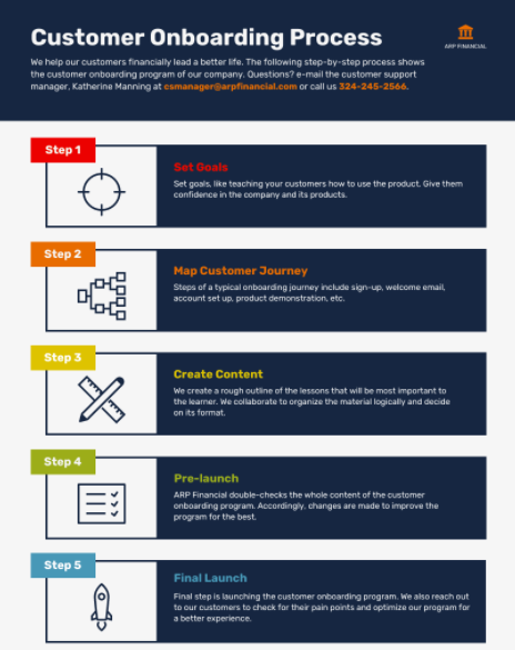 What20a20Process20Infographic20Is20Plus20How20to20Create20One205BTemplates20Included5D-4.png