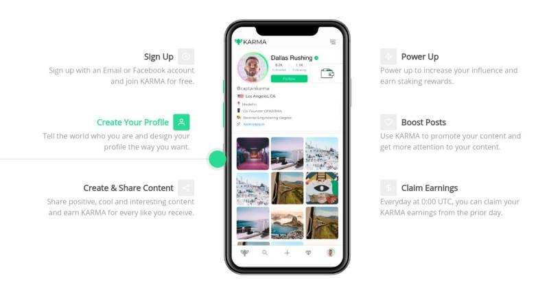 Blockchain based Instagram alternative Karma App
