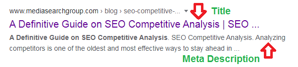 guaranteed first page ranking with optimized Description