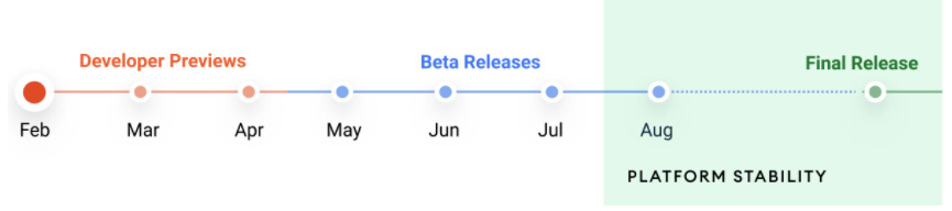 Android-12-timeline-2.jpg