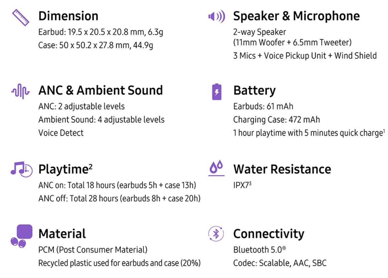 Samsung-Galaxy-Buds-Pro-features-sheet.jpg