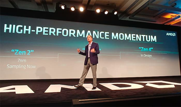 AMD ZEN4