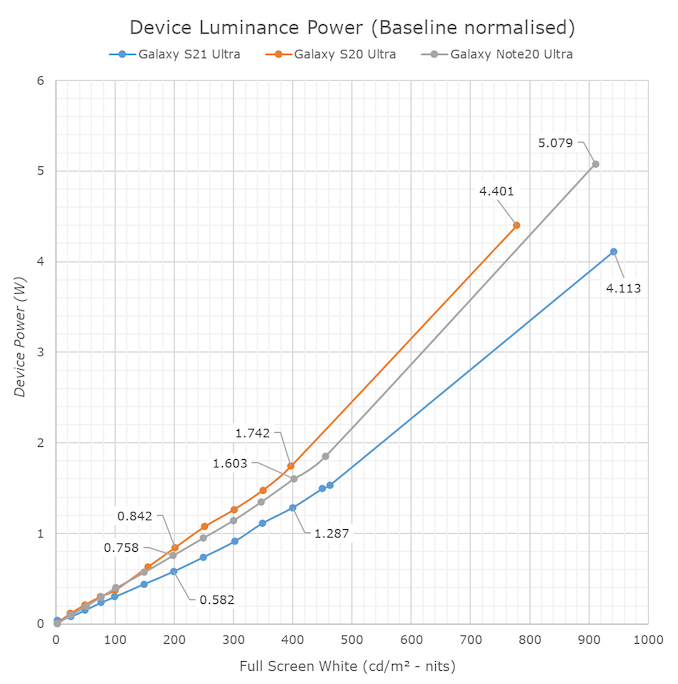 luminance-S21-baselined_575px.png