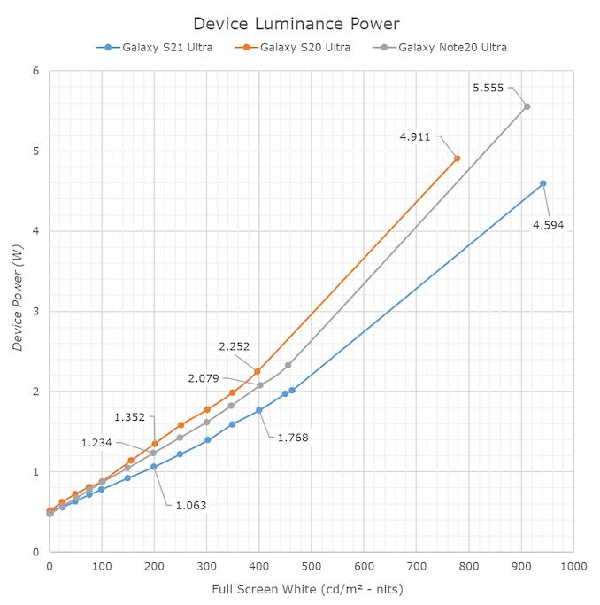 luminance-S21U_575px.png