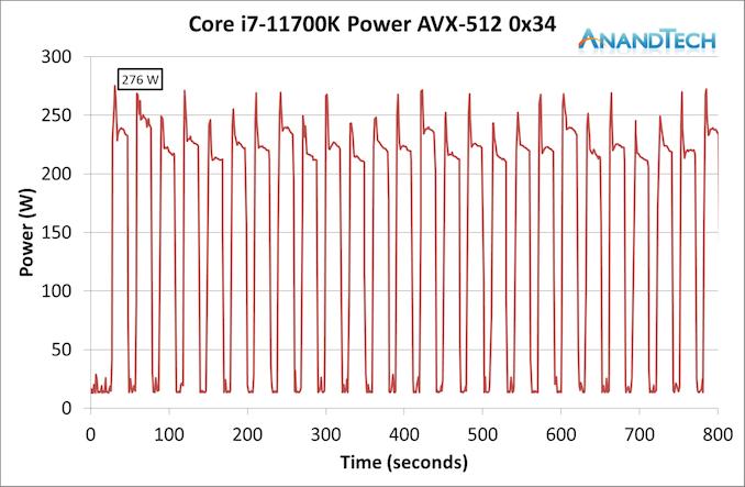 11700K-Power-AVX512-0x34_575px.png