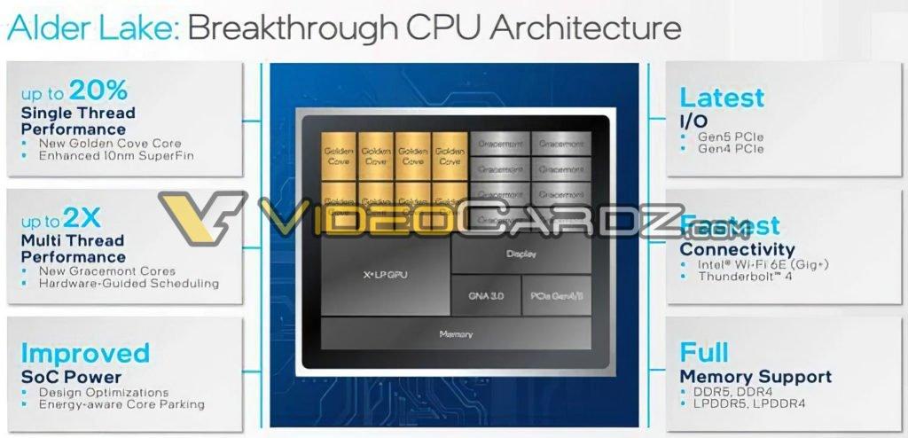 Intel Alder Lake Detailed Slide - Videocardz